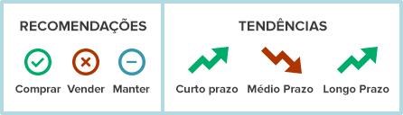 diagram-actions-trends