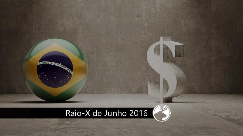 dafddb29e7c Como investir na Bolsa de Valores no cenário atual  o Raio-X de Junho 16