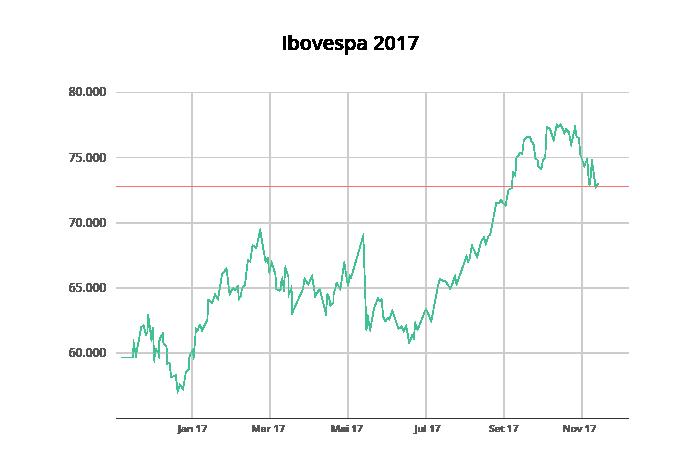 Binary option trading wiki brokers uk